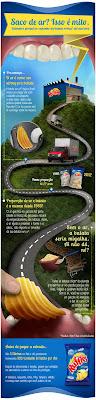 """Resposta da Ruffles explica """"mito do saco de ar"""" no Facebook"""
