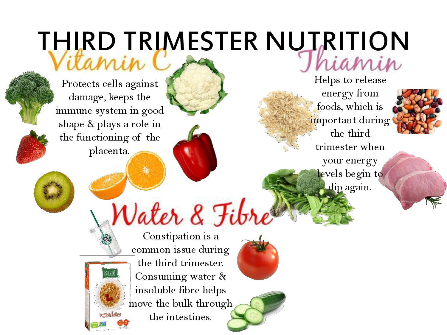 Fit Momma Clean Baby : Nutrition Tips for your Third Trimester