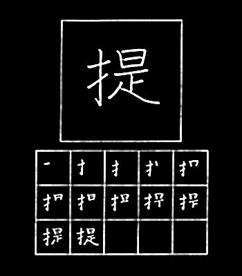 kanji menyajikan