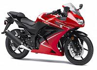 2012_Kawasaki_Ninja%25C2%25AE_250