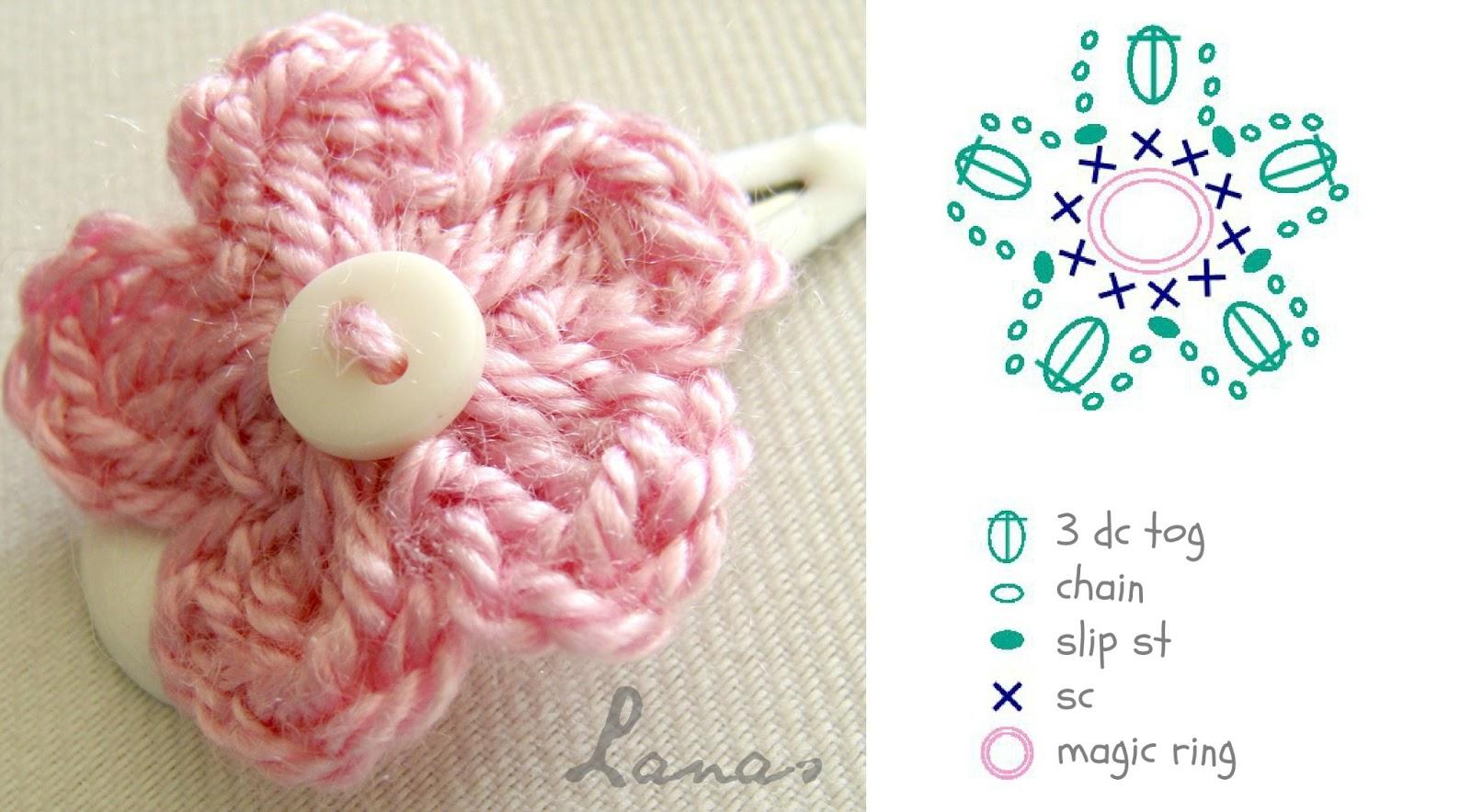 Lujoso Crochet Patrón De Flores De Pétalos 5 Friso - Manta de Tejer ...