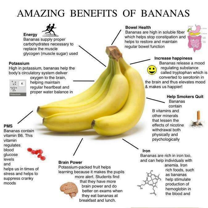 health benefits of bananas jjbjorkman.blogspot.com