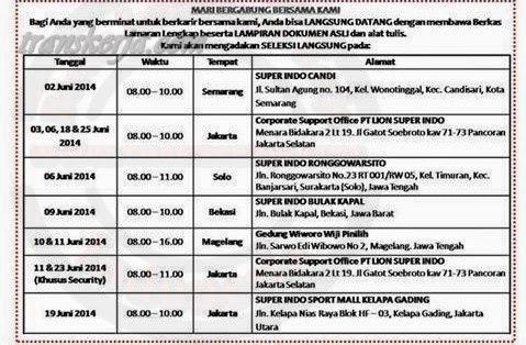 Lokasi lowongan kerja Super indo