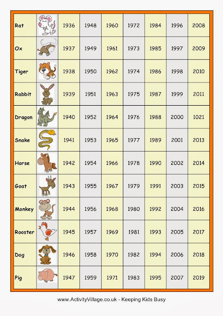 Horoscope What Will The Wood Horse Year Bring For Us In Year 2014