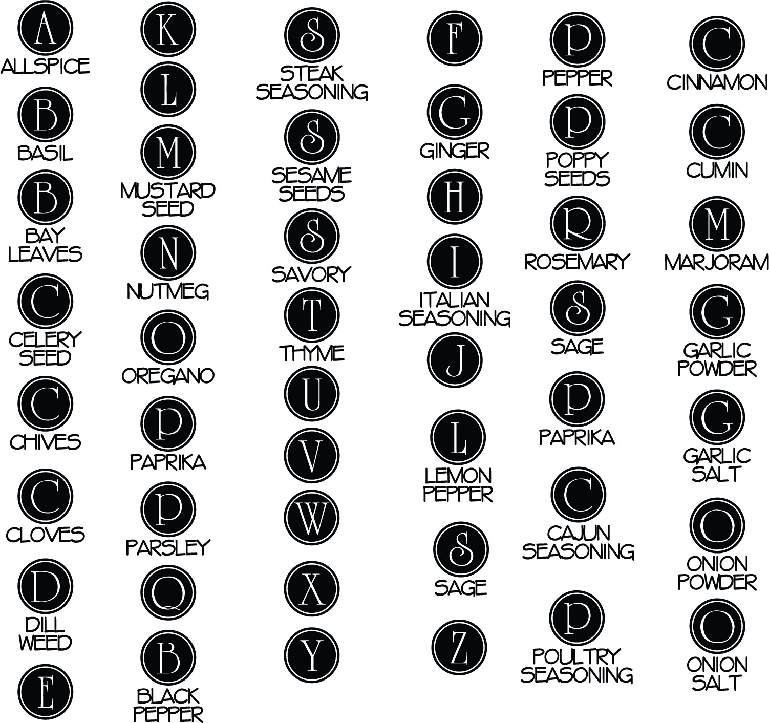 1000 Ideas About Kitchen Labels On Pinterest Auto Electrical Wiring Diagram Images