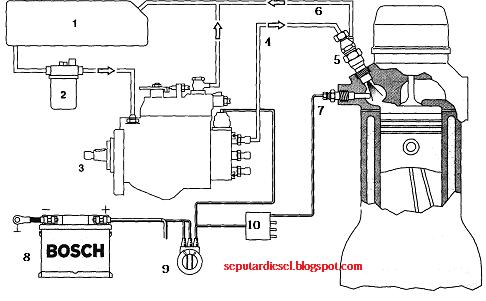 Sistem Bahan Bakar Diesel Dengan Pompa_9