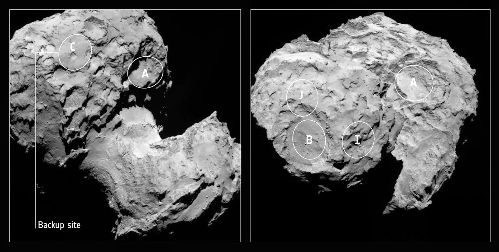 Context image of Comet 67P/Churyumov–Gerasimenko with the original five candidate landing sites for Rosetta's lander Philae, and with the backup, Site C, indicated.  The regions are marked on OSIRIS narrow-angle camera images taken on 16 August from a distance of about 100 km. The comet nucleus is about 4 km across.  The sites were assigned a letter from an original preselection of 10 possible sites identified A to J. The lettering scheme does not signify any ranking. On 13 September, Site J was chosen as the primary, with Site C as the backup. Credit: ESA/Rosetta/MPS for OSIRIS Team MPS/UPD/LAM/IAA/SSO/INTA/UPM/DASP/IDA