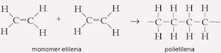 Pengertian reaksi polimer adisi