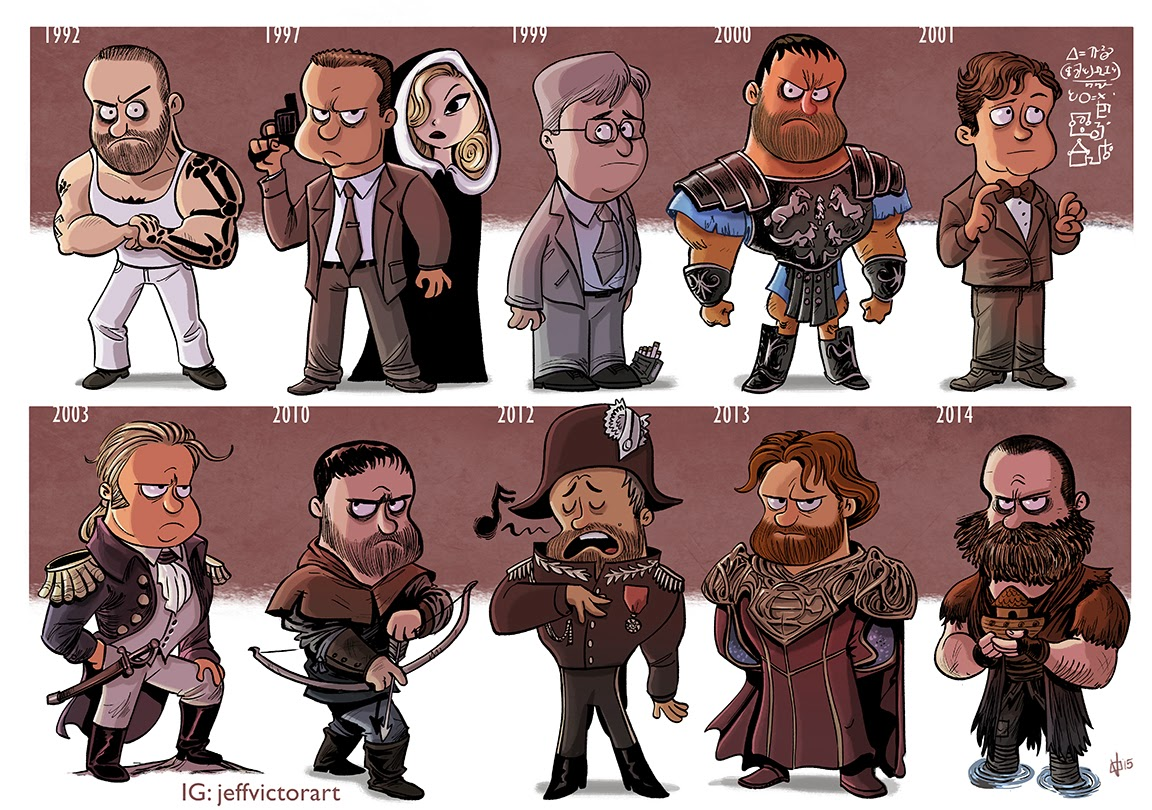 Wicked Crispy: The Evolution of Russell Crowe