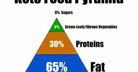 bodybuilding diet plan for cutting pdf