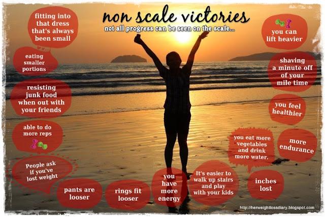 Non-Scale Victory