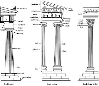 greek architecture essay greek architecture essay writing service