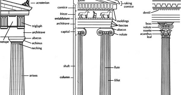 essay architecture marc antoine laugier