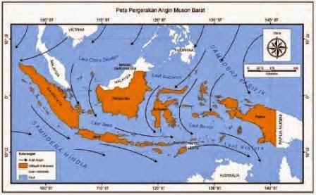 Arah angin pada saat musim hujan di Indonesia. Angin yang membawa uap air dari Samudra Pasifik berbelok di Ekuator dan menurunkan hujan di Indonesia.
