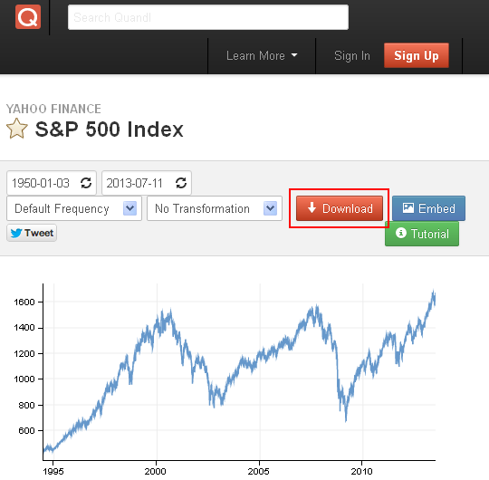S&P 500 market data page on Quandl.com