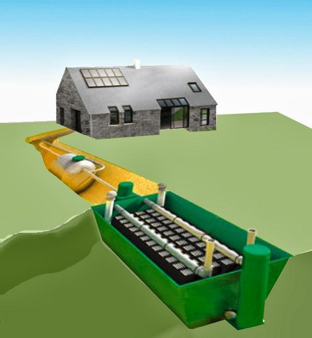 Maison passive dans le coglais assainissement individuel for Odeur de fosse septique dans la maison