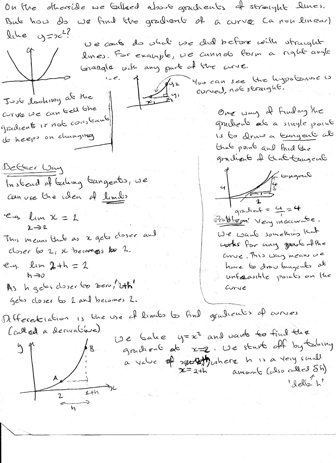 Notes on Calculus II Integral Calculus