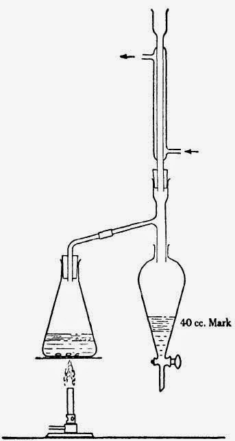 Apparatus for thedetermination of alcohol