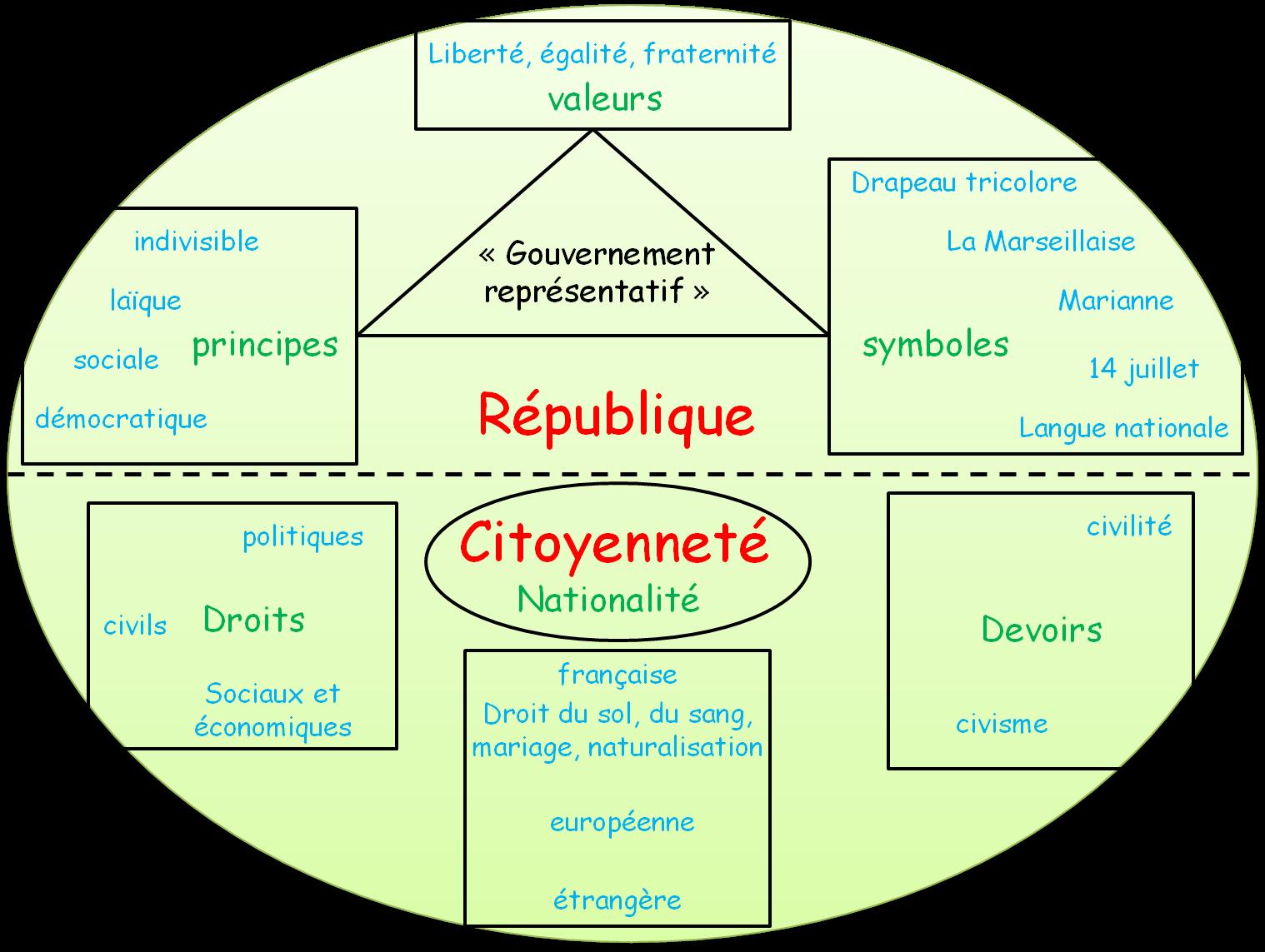 Hgplace - Droit et devoir du locataire ...