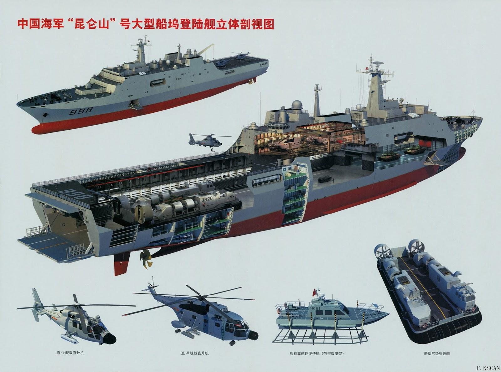 سفينه الانزال البرمائي Type 071 Yuzhao-class الصينيه  China+Type+071+amphibious+transport+dock%252C+or+landing+platform+dock+%2528LPD%2529++Type+071+%2528Yuzhao-class%2529+are+amphibious+warfare+ships+of+the+People%2527s+Republic+of+China%2527s+People%2527s+Liberation+Army+Navy+%25281%2529