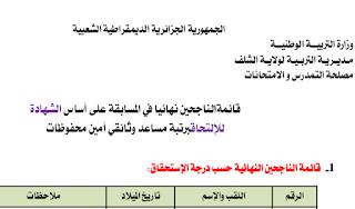 نتائج مسابقات التوظيف على أساس الشهادة بمديرية التربية لولاية الشلف