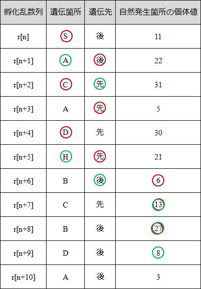 ポケモンbw2 メタモン 厳選