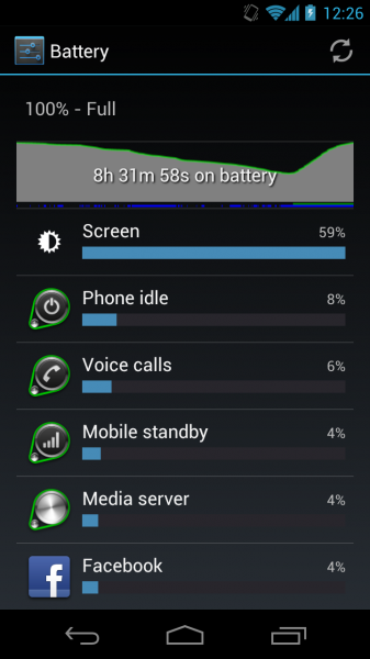 Android Battery Percentage
