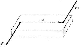 Definimos el valor del par de fuerzas T como el producto