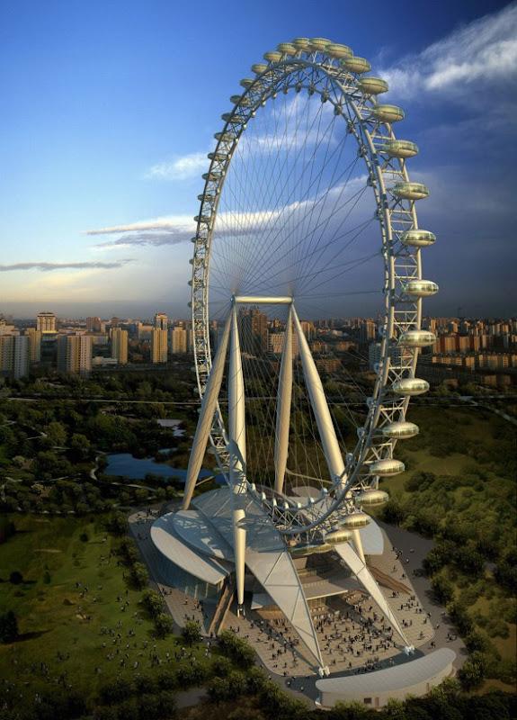 Beijing Great Wheel by Editorial