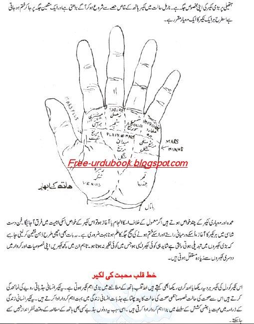how to read hand lines in urdu