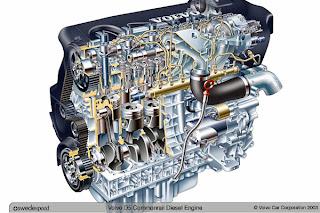 Tips merawat mesin mobil diesel (1)