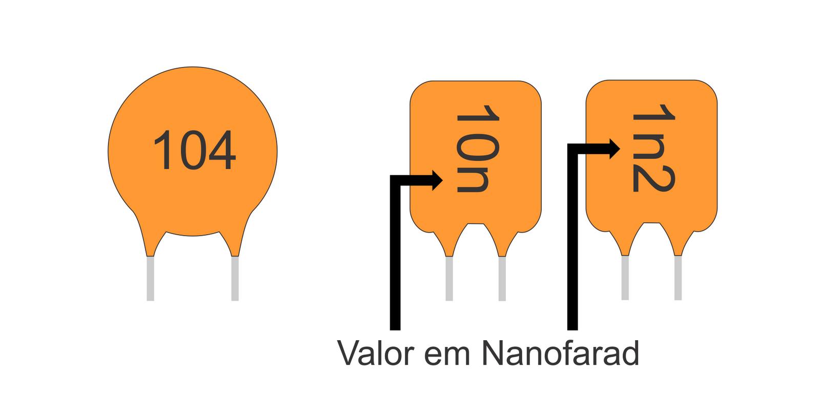 Eletricamente Falando C 243 Digo De Capacitores