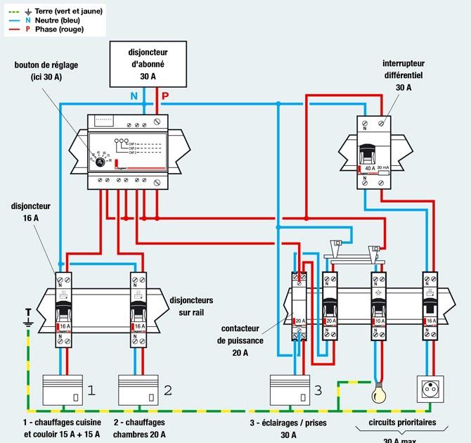 Schema electrique d 39 un delesteur trois circuits schema - Schema electrique refrigerateur no frost ...