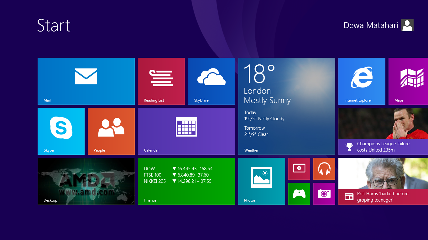Cara Membuat Dekstop Background Start Screen Windows 8 1 Transparan Graphic Design By Tara