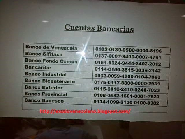 Xodo venezolano licencia de conducir internacional for Numero del banco exterior