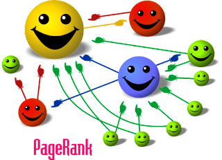 backlink from free blogger directoriy and free rss directory