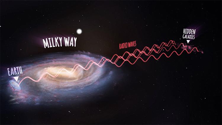 Descubren cientos de galaxias en la zona vacía