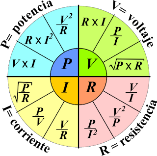 Formulas eletricidade basica