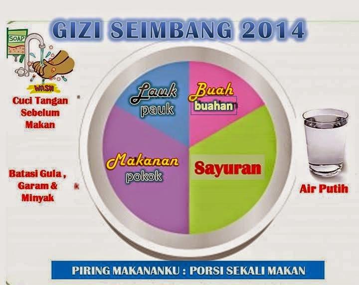 Diet Obesitas - My-BigFund.com - Herbalife Indonesia Support System - Stokis Herbalife