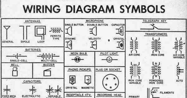 Electrical Symbols13
