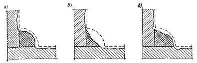 Радиационные методы определения толщины защитного слоя бетона