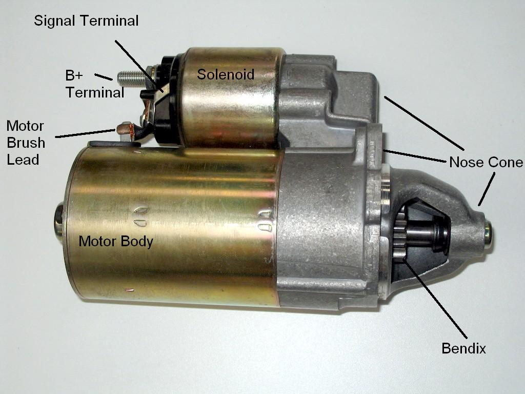 Automobile_starter diy everything automotive repair 1993 ford f 150 starter motor ford f150 starter wiring diagram at reclaimingppi.co