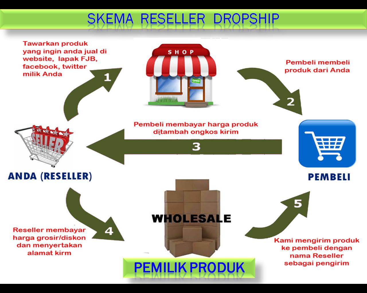 bisnis rumahan toko online