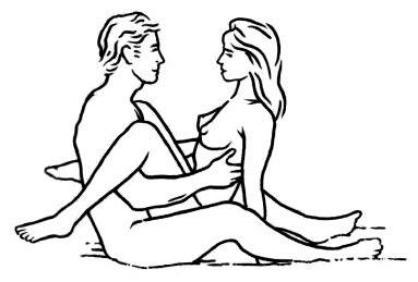 como encontrar o ponto g posicão sexual frente a frente