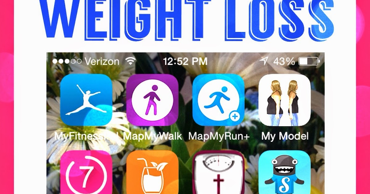Best Apps That Assist With Weight Loss