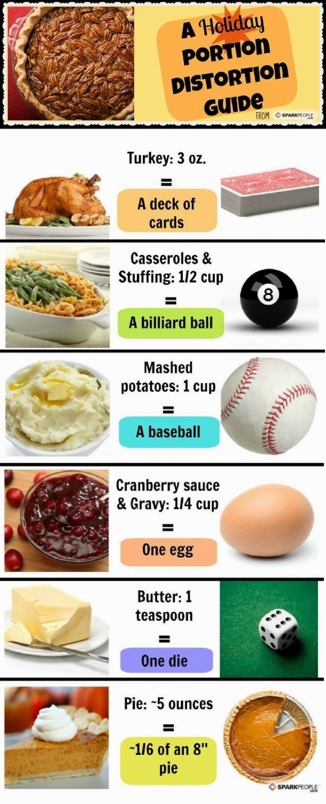 Proper portion sizes for Thanksgiving Dinner, www.HealthyFitFocused.com, 5 Survival Tips for Thanksgiving