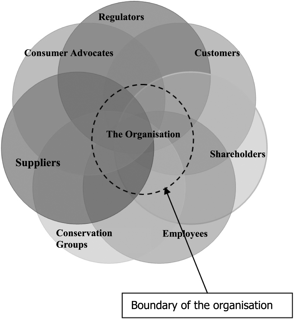 system theory in pr Systems theory/transformation another realm often researched is socio-ecological systems which are often described by society-environment relations which are.