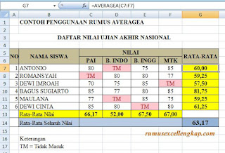 contoh data rumus excel averagea