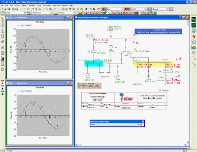 ETAP Harmonic Analysis