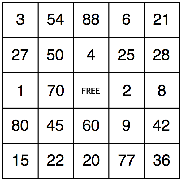 2 5 and 10 times table bingo po yczka na chwil